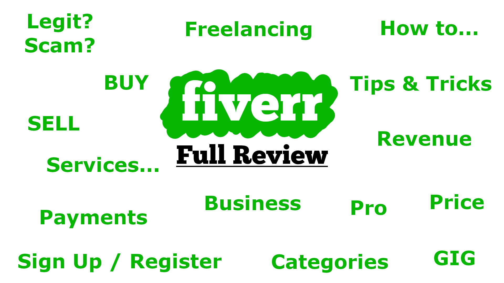 Fiverr Review - Fully Explained Everything